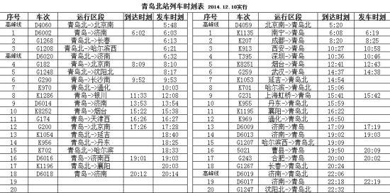 青岛火车站最新列车时刻表